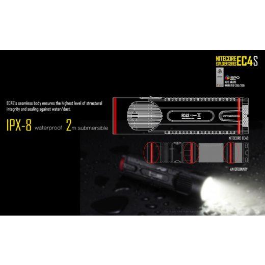 Nitecore EC4S Elemlámpa - 2150 lm