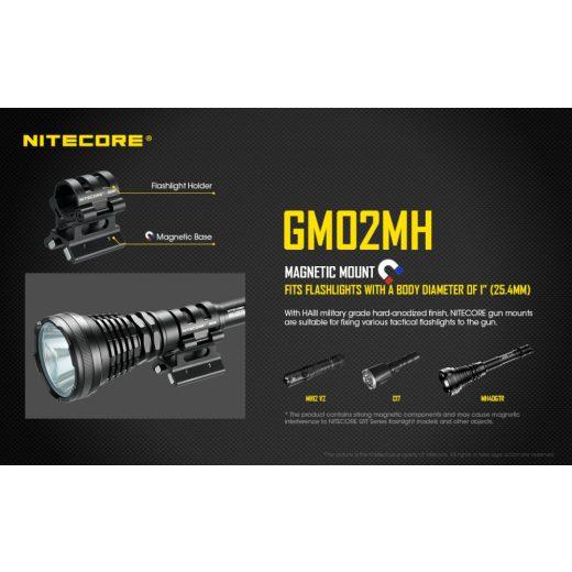Nitecore GM02MH Mágneses Szerelék