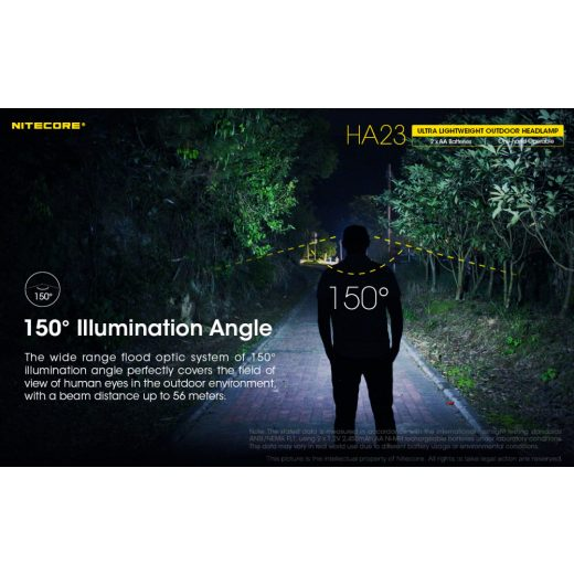 Nitecore HA23 Fejlámpa - 250 lm