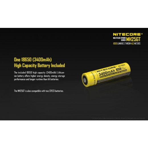 Nitecore MH25GT Elemlámpa - 1000 lm - USB - Akkuval