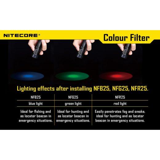 Nitecore NFB25 Kék Szűrő