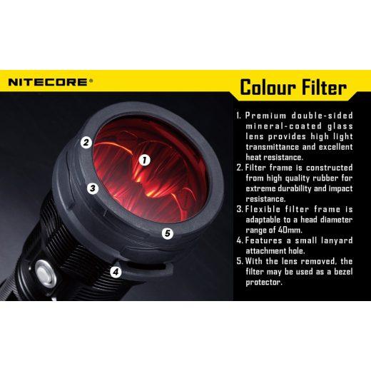 Nitecore NFB60 Kék Szűrő