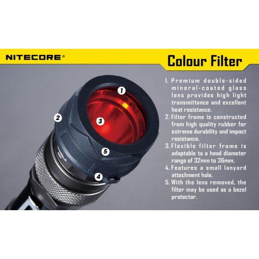Nitecore NFD34 Fehér Szűrő