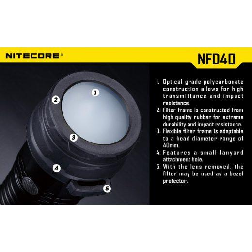 Nitecore NFD40 Fehér Szűrő