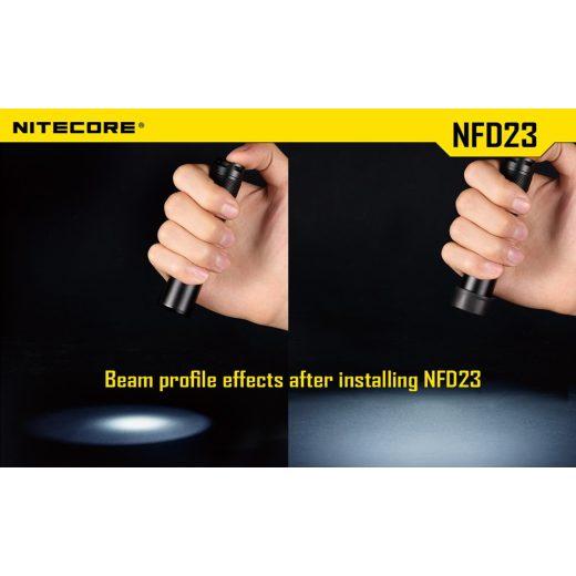 Nitecore NFG23 Zöld Szűrő