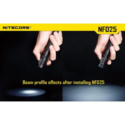 Nitecore NFG34 Zöld Szűrő