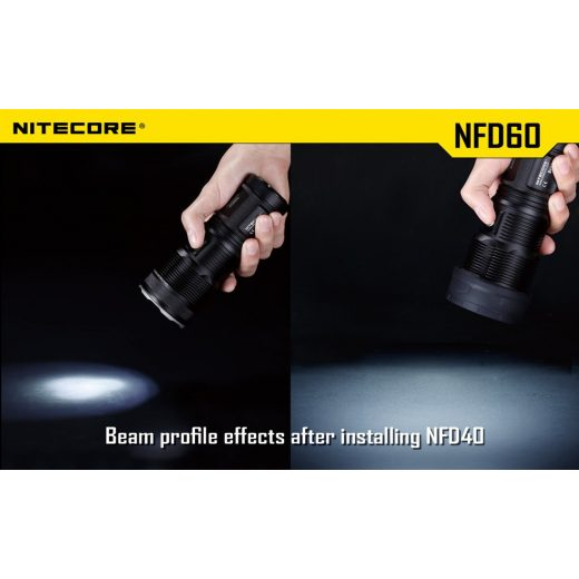 Nitecore NFG60 Zöld Szűrő