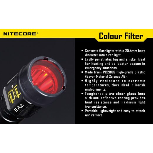 Nitecore NFR25 Piros Szűrő
