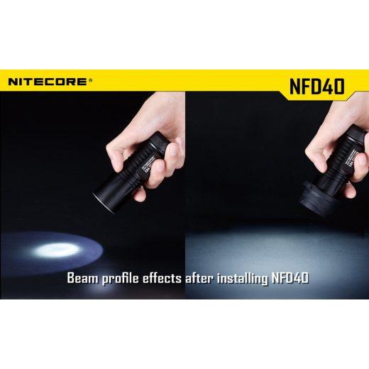 Nitecore NFR40 Piros Szűrő
