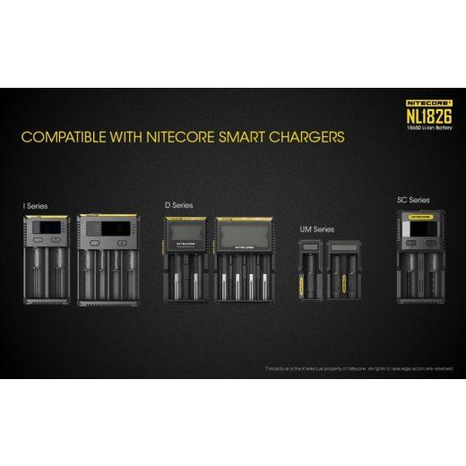 Nitecore 18650 3,7V 2600 mAh védett akkumulátor