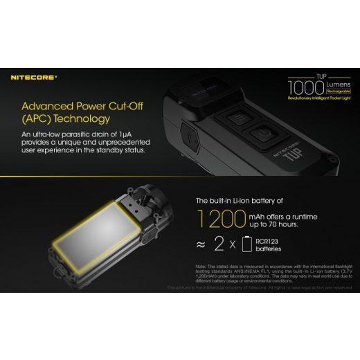 Nitecore TUP Elemlámpa - Szürke - 1000 lm - USB - Beépített Akku