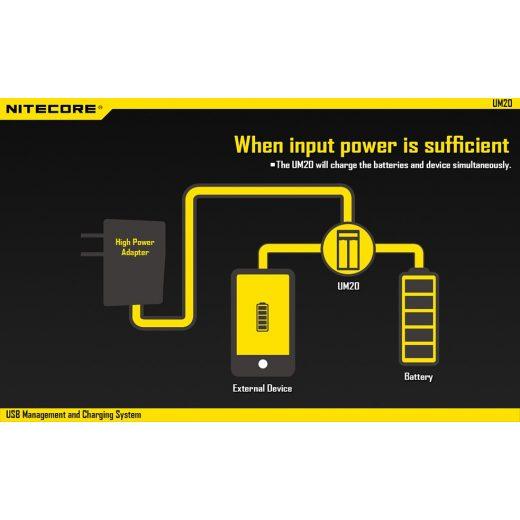 Nitecore UM20 USB Akkumulátor Töltő
